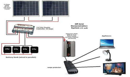 solar-powered off-grid systems for home